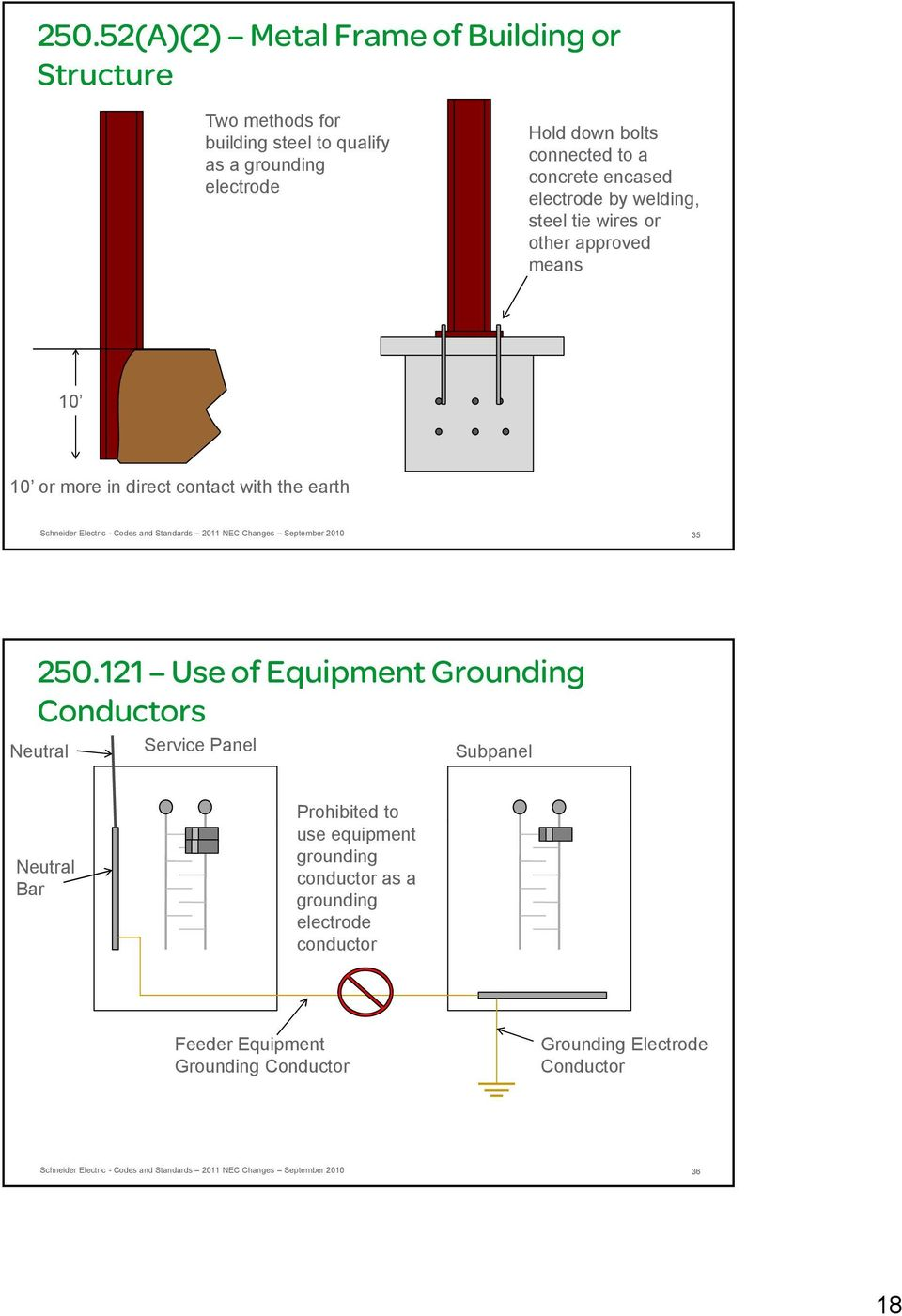 2011 National Electrical Code Changes Pdf Nec Wiring Standards Diagram Contact With The Earth 35 250