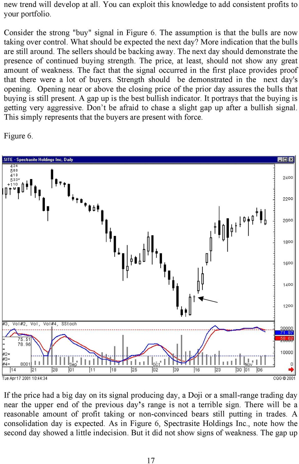 How To Use TC2000 To Find The Best Candlestick Trades - PDF