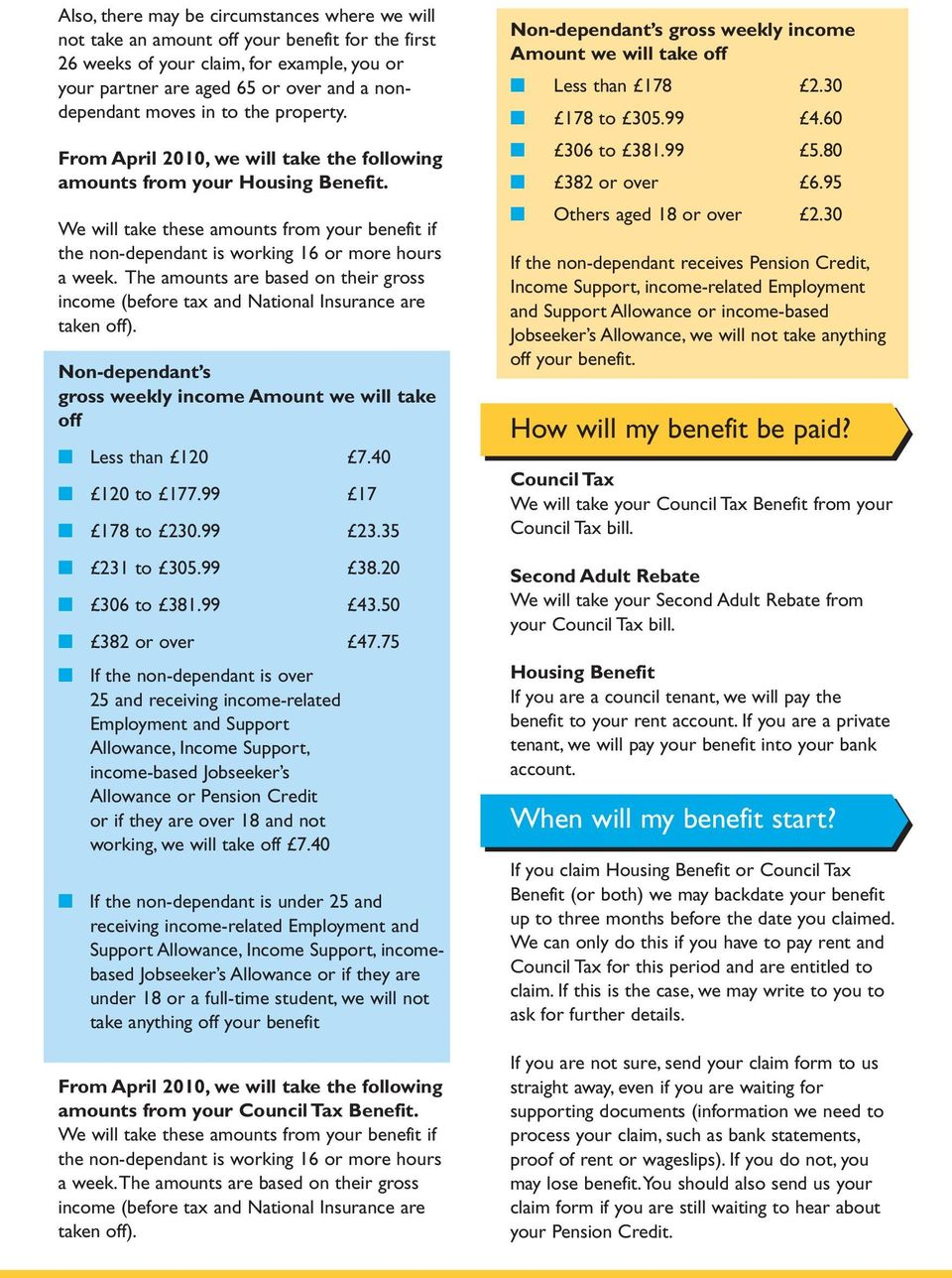 Backdating council tax payment