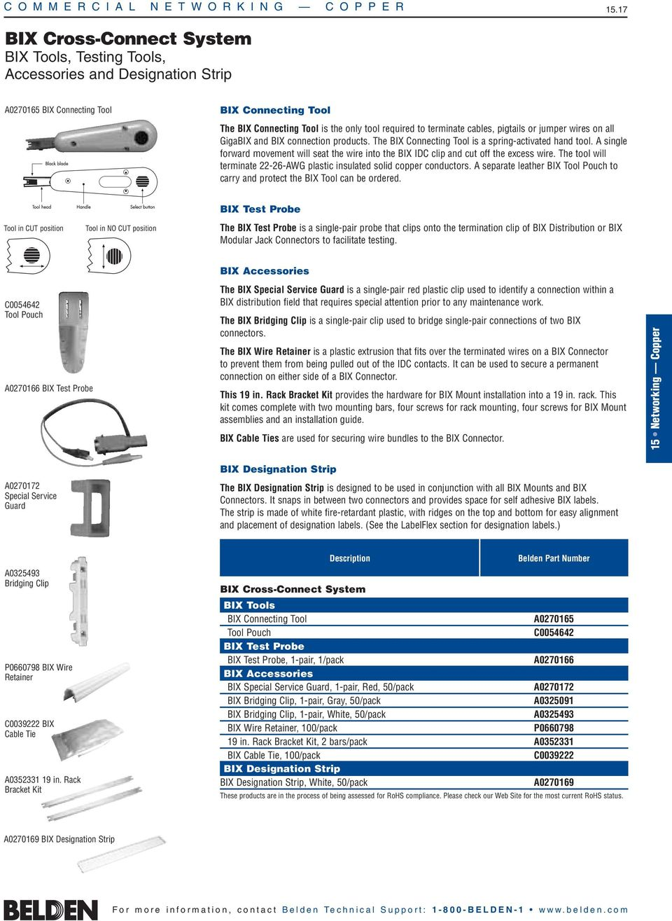 Bix Cross Connect System Distribution Connectors Multiplying Modular Jack Instruction Sheet On Usoc Rj45 Wiring Jumper Wires All Gigabix And Connection Products The Connecting Tool Is A