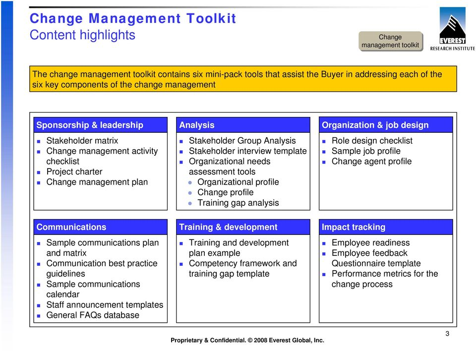 Outsourcing Support Services Change Management Toolkit Preview Deck