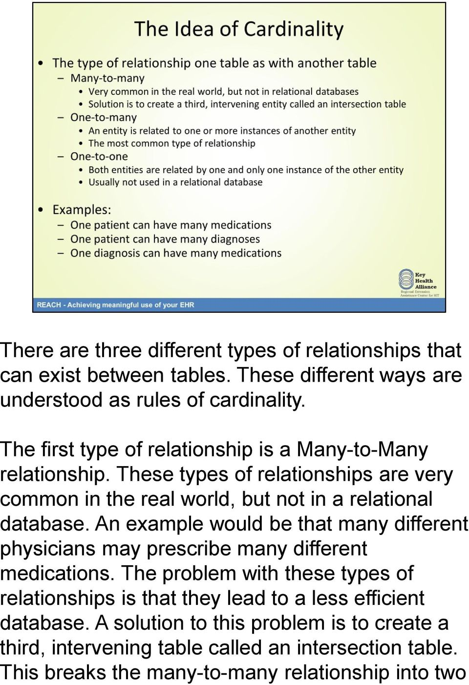 These types of relationships are very common in the real world, but not in a relational database.