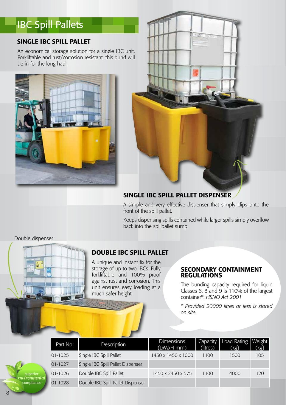 Spill Containment control it before it controls you! - PDF