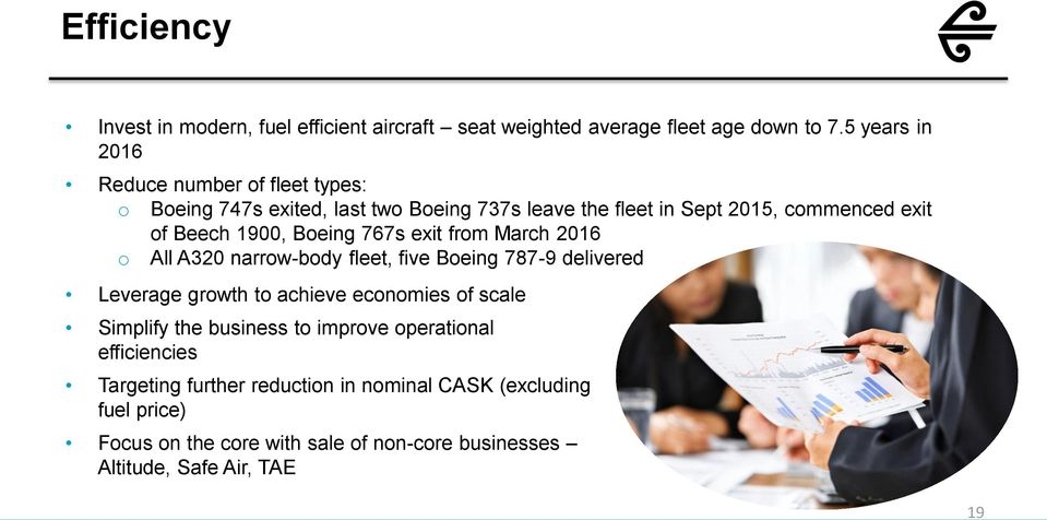 1900, Boeing 767s exit from March 2016 o All A320 narrow-body fleet, five Boeing 787-9 delivered Leverage growth to achieve economies of scale
