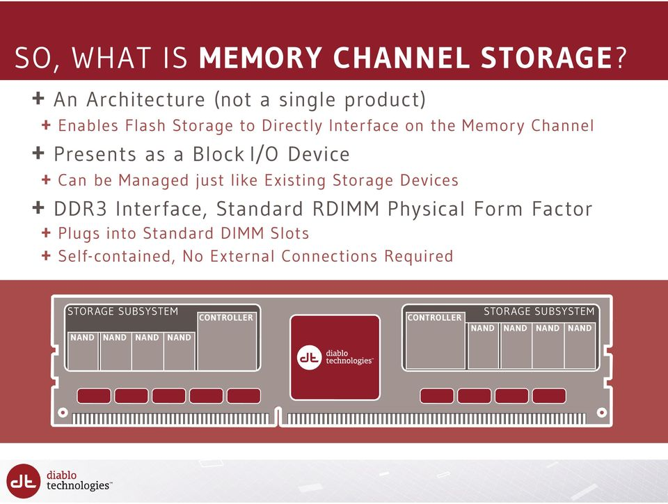 as a Block I/O Device + Can be Managed just like Existing Storage Devices + DDR3 Interface, Standard RDIMM