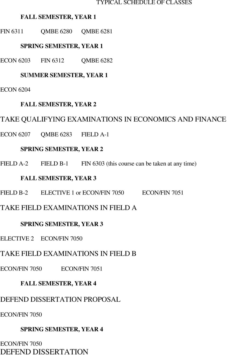 any time) FALL SEMESTER, YEAR 3 FIELD B-2 ELECTIVE 1 or ECON/FIN 7050 ECON/FIN 7051 TAKE FIELD EXAMINATIONS IN FIELD A SPRING SEMESTER, YEAR 3 ELECTIVE 2 ECON/FIN 7050 TAKE