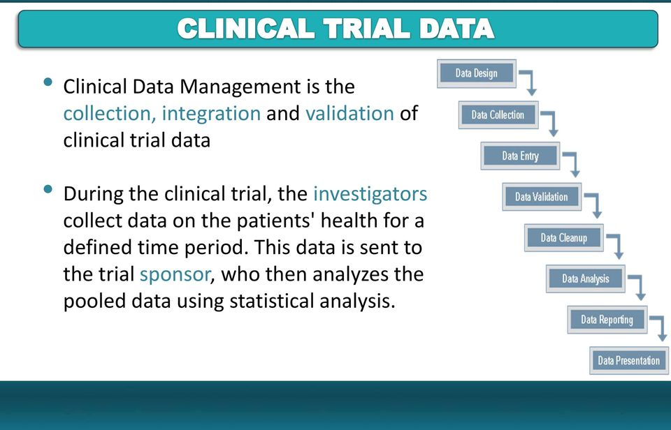 What is Clinical Data Management - PDF