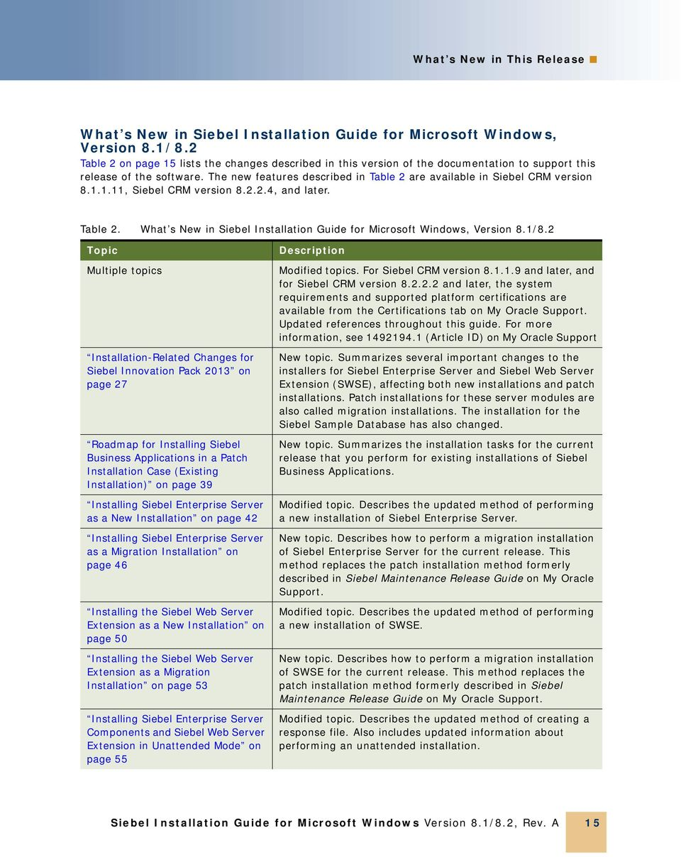The new features described in Table 2 are available in Siebel CRM version 8.1.1.11, Siebel CRM version 8.2.2.4, and later. Table 2. What s New in Siebel Installation Guide for Microsoft Windows, Version 8.