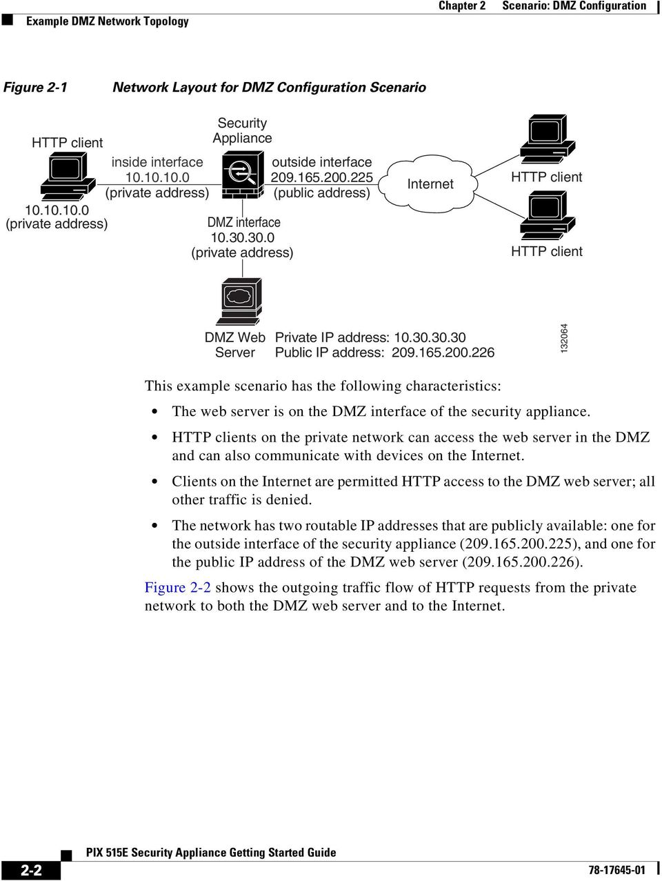 Cisco PIX 515E Security Appliance Getting Started Guide - PDF