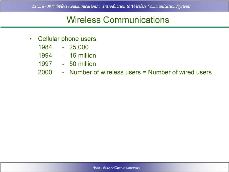 2000 - Number of wireless users = Number of
