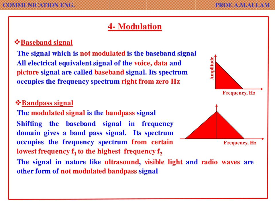 Its spectrum occupies the frequency spectrum right from zero Hz Frequency, Hz Bandpass signal The modulated signal is the bandpass signal Shifting the baseband