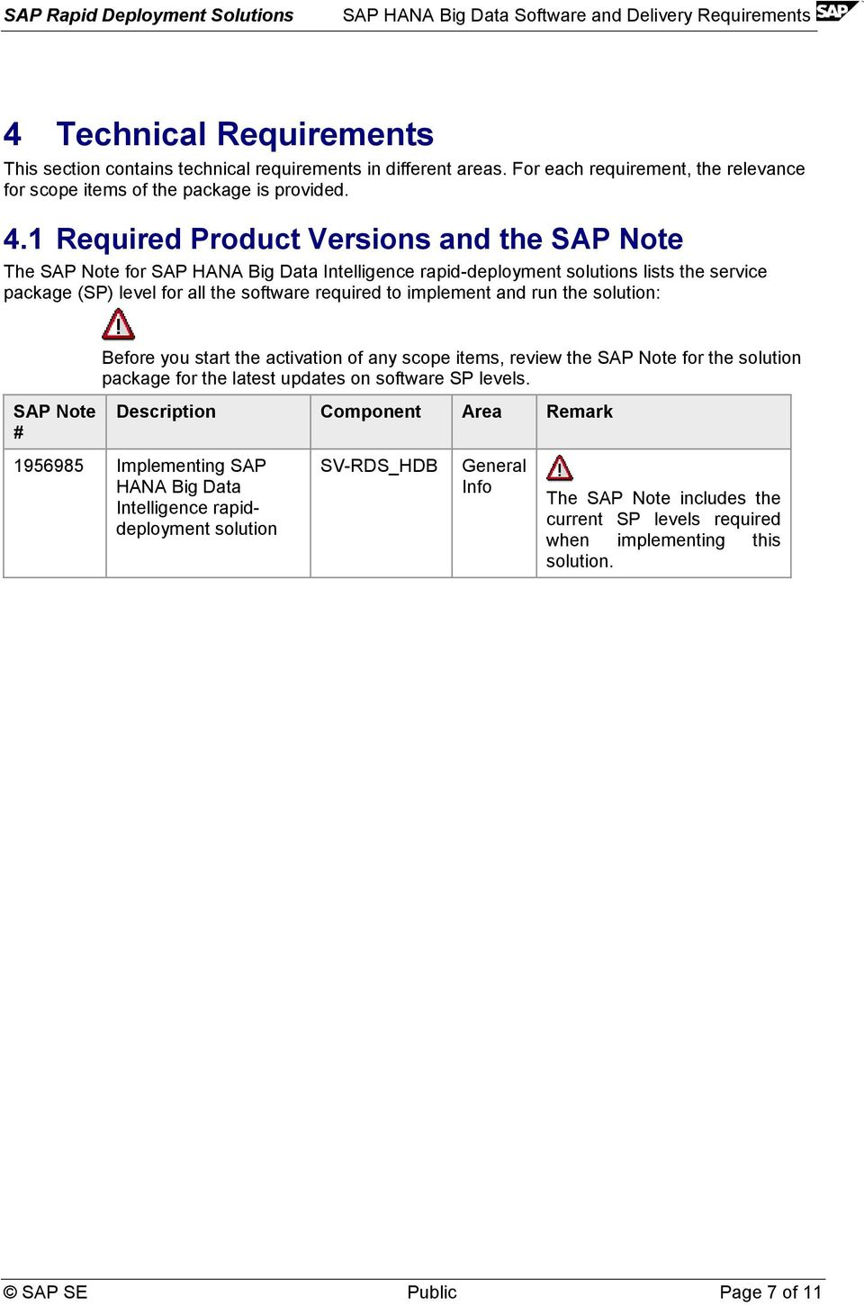 implement and run the solution: Before you start the activation of any scope items, review the SAP Note for the solution package for the latest updates on software SP levels.