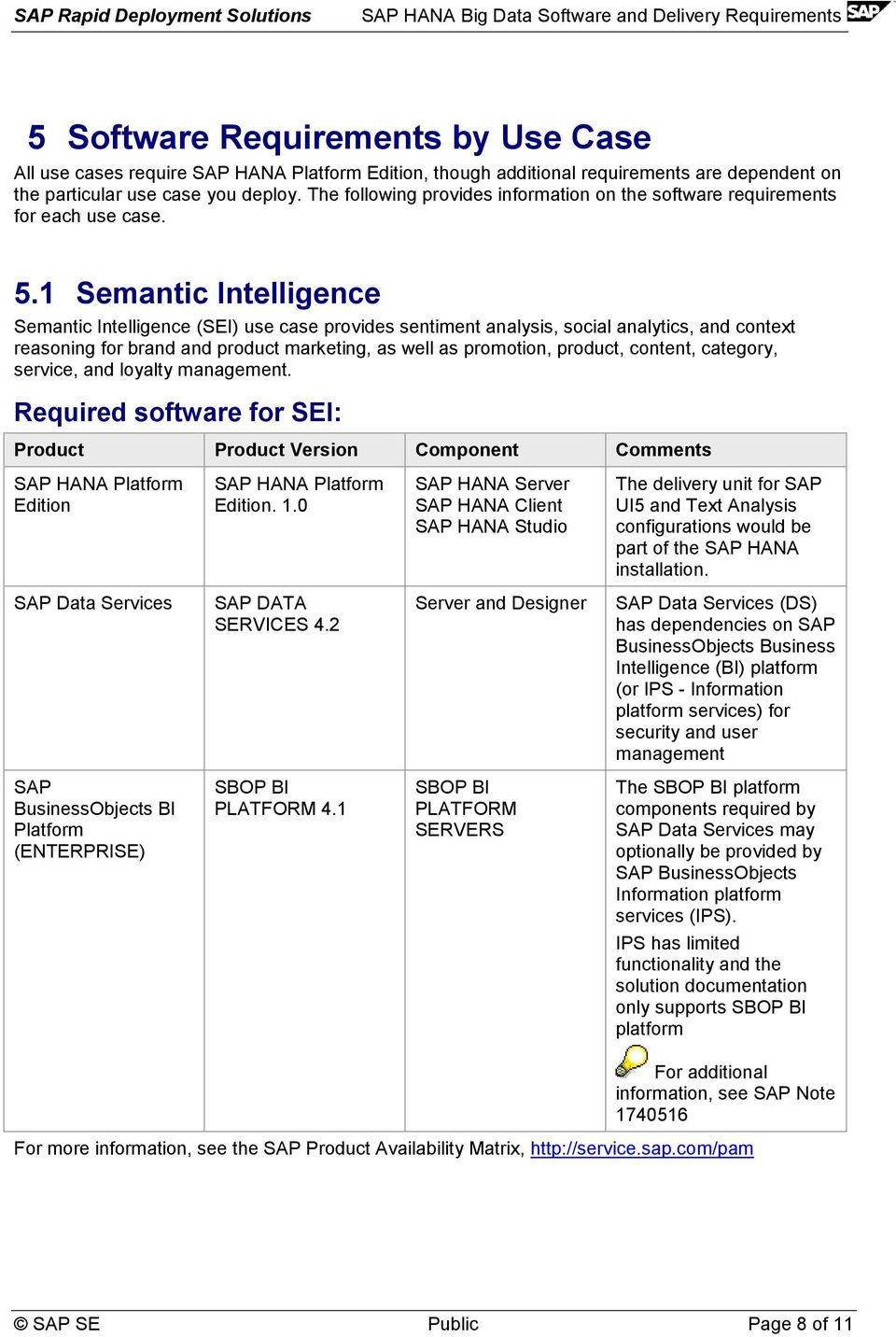1 Semantic Intelligence Semantic Intelligence (SEI) use case provides sentiment analysis, social analytics, and context reasoning for brand and product marketing, as well as promotion, product,