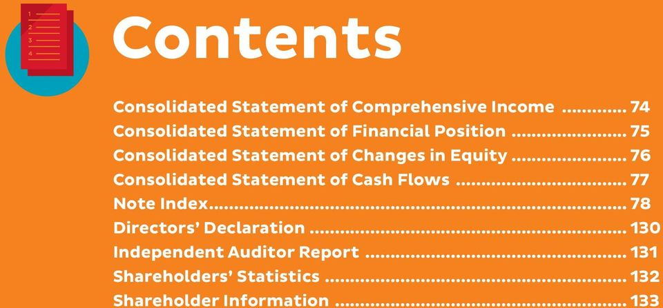 .. 75 Consolidated Statement of Changes in Equity.