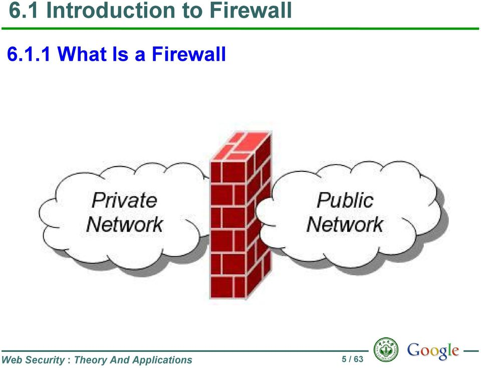 1 What Is a Firewall Web