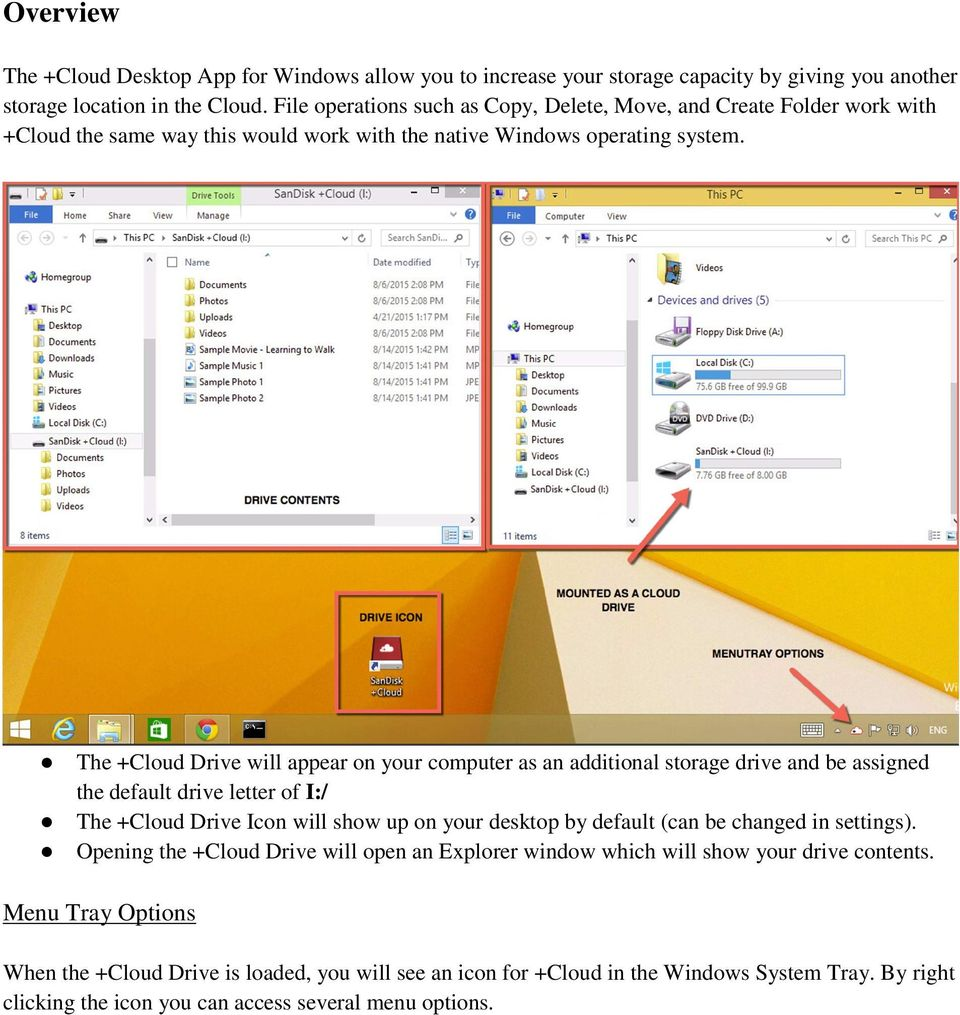 The +Cloud Drive will appear on your computer as an additional storage drive and be assigned the default drive letter of I:/ The +Cloud Drive Icon will show up on your desktop by default (can