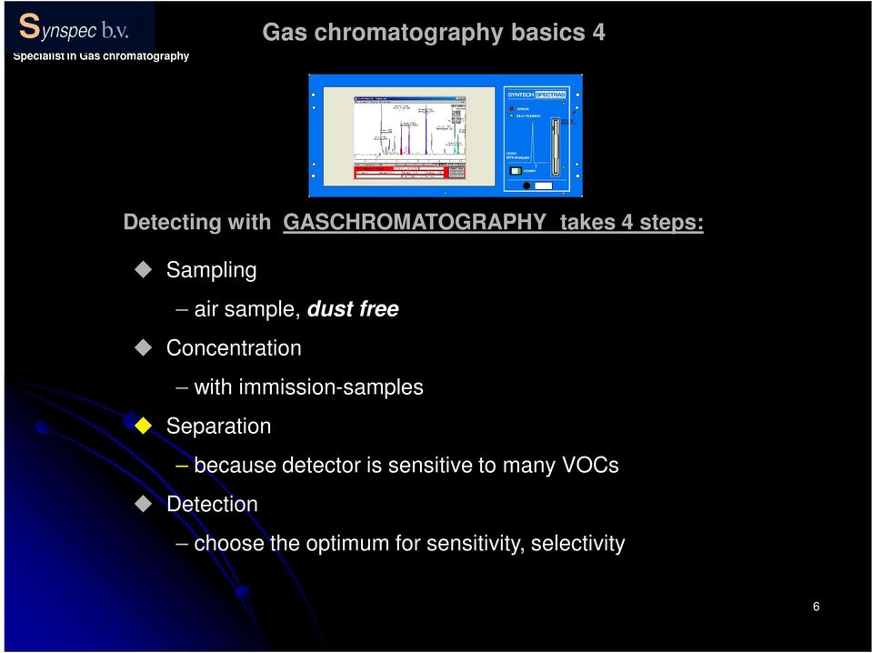 Specialist in Gas chromatography  Synspec b v  Gas