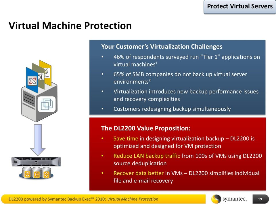 simultaneously The DL2200 Value Proposition: Save time in designing virtualization backup DL2200 is optimized and designed for VM protection Reduce LAN backup traffic from 100s