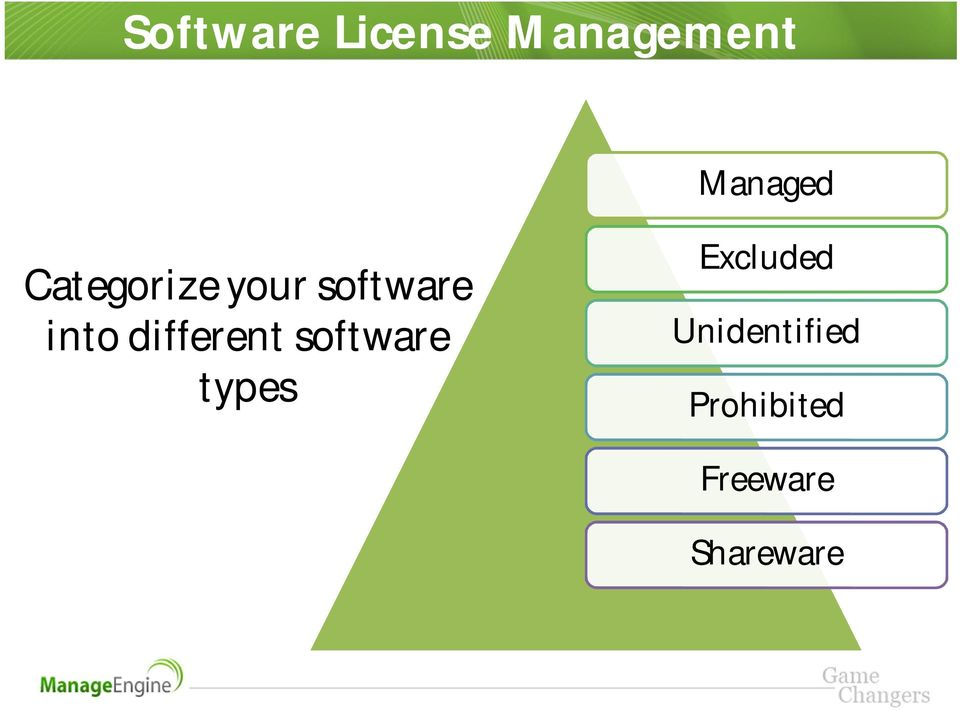different software types Excluded