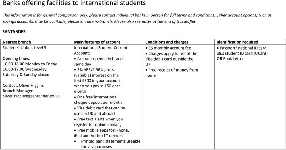 Banks offering facilities to international students - PDF