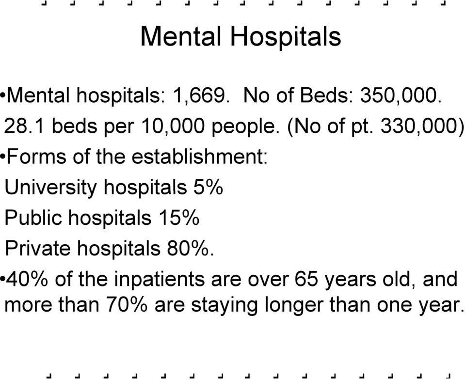 330,000) Forms of the establishment: University hospitals 5% Public
