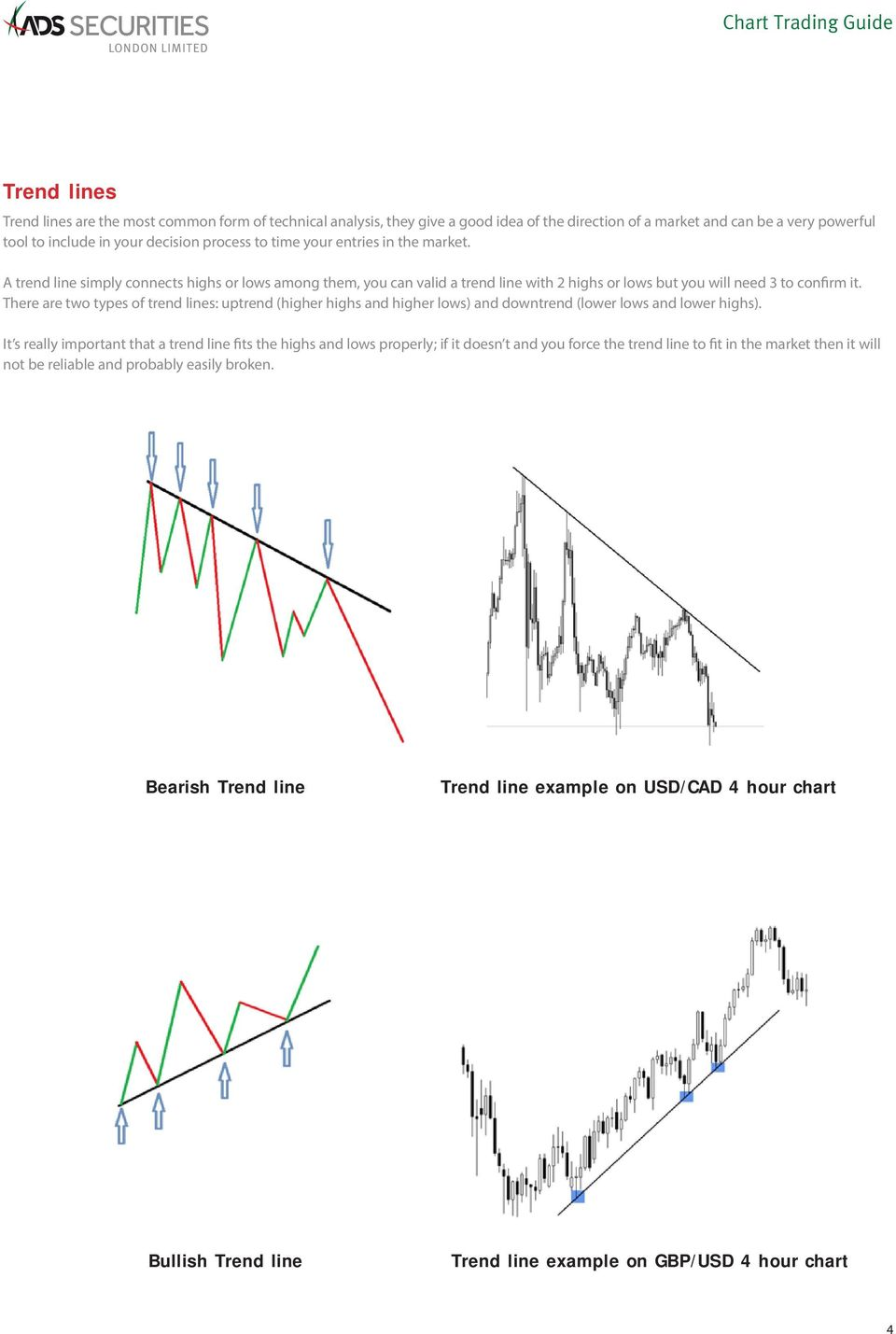 There are two types of trend lines: uptrend (higher highs and higher lows) and downtrend (lower lows and lower highs).