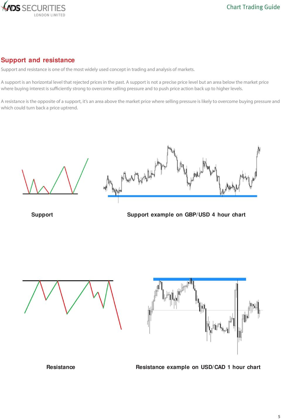 A support is not a precise price level but an area below the market price where buying interest is sufficiently strong to overcome selling pressure and to push price
