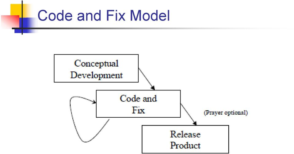 CSC 492 The Practice of Software Engineering  Lecture 3
