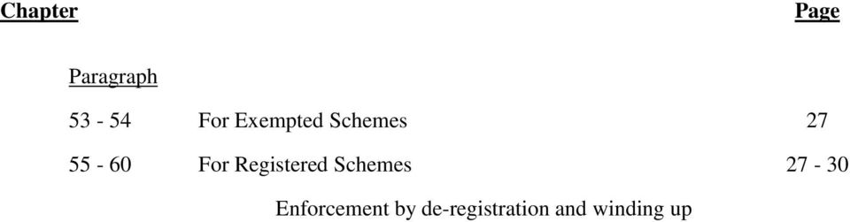 Registered Schemes 27-30