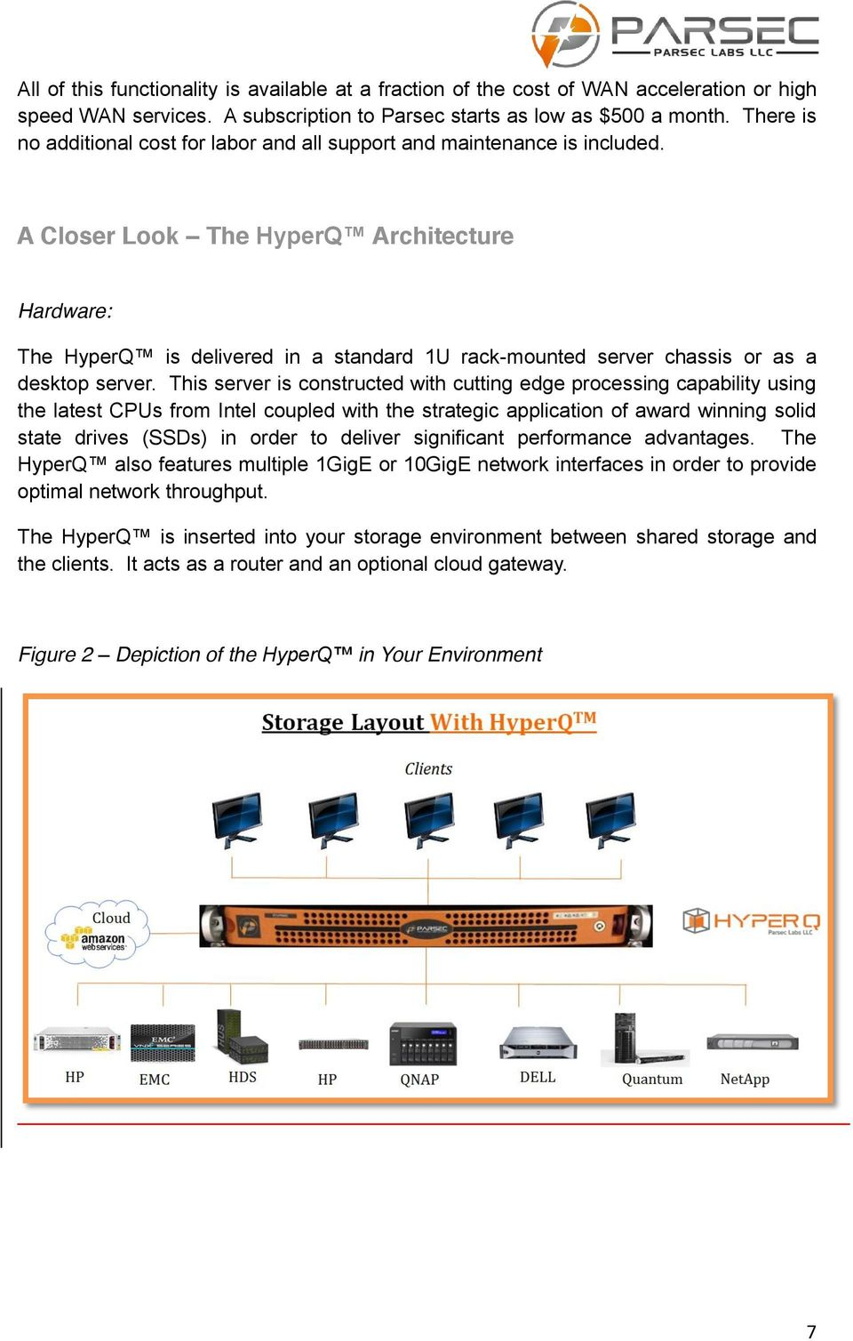 A Closer Look The HyperQ Architecture Hardware: The HyperQ is delivered in a standard 1U rack-mounted server chassis or as a desktop server.