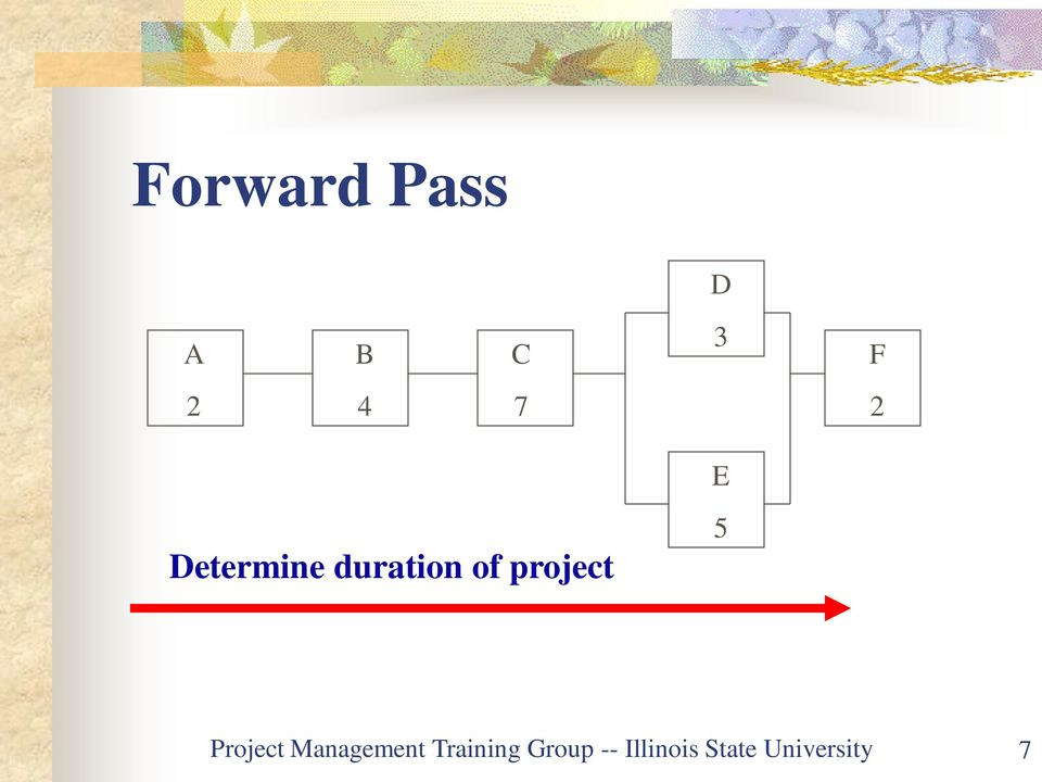 5 Project Management Training