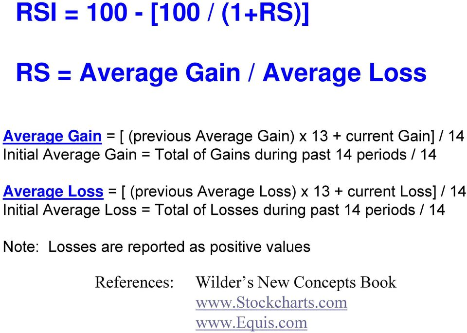 (previous Average Loss) x 13 + current Loss] / 14 Initial Average Loss = Total of Losses during past 14
