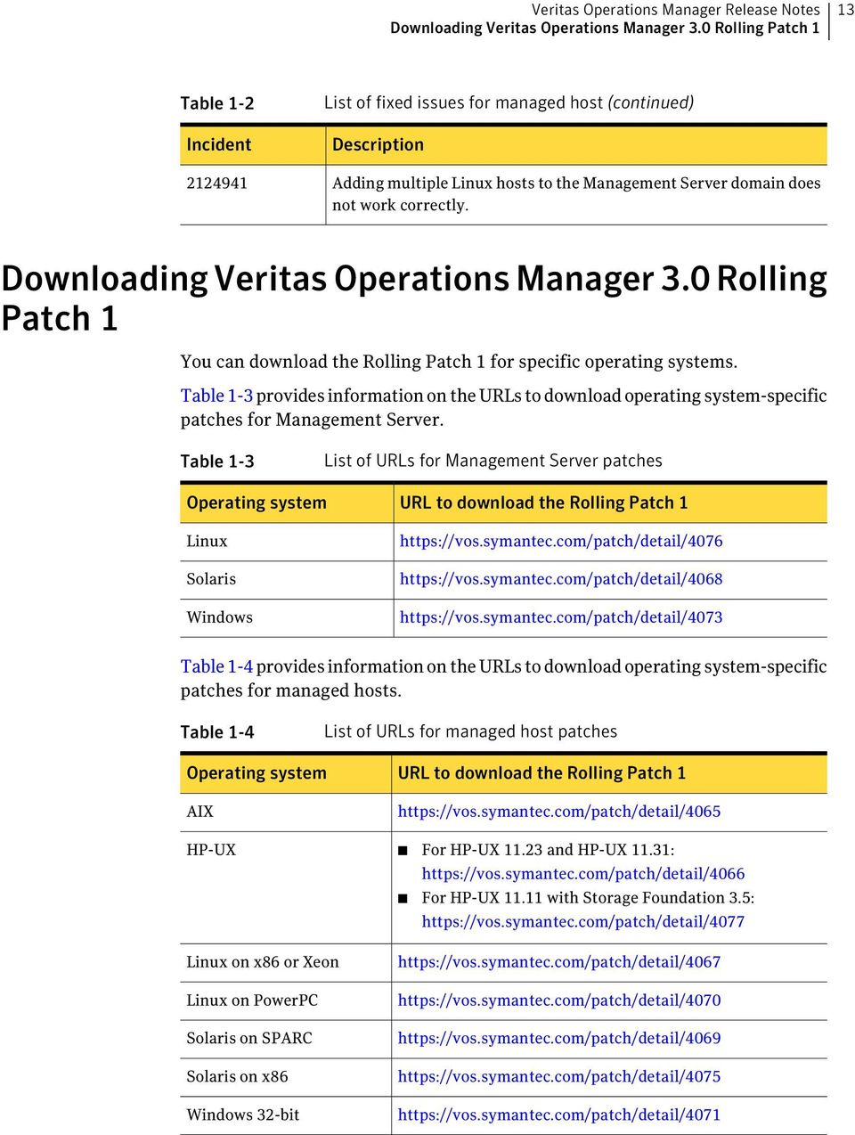 Downloading Veritas Operations Manager 3.0 Rolling Patch 1 You can download the Rolling Patch 1 for specific operating systems.