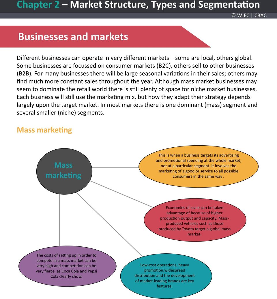 Types of markets and their features