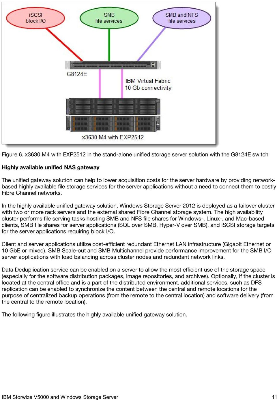 Ibm Exp2512 Manual Plug Connector And Pinout Diagram For Blackberry Pearl 8100 Description Array Storwize V5000 Windows Storage Server Product Guide Pdf Rh Docplayer Net