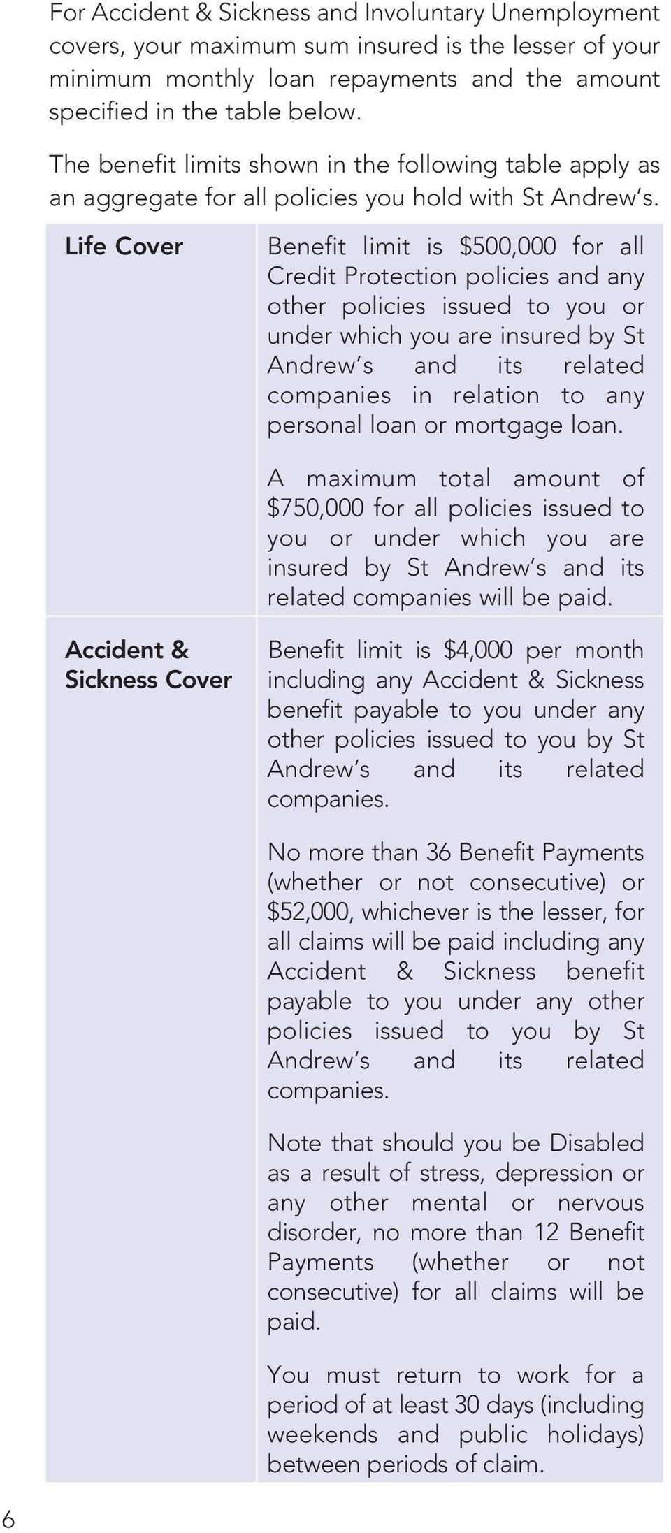 Life Cover Benefit limit is $500,000 for all Credit Protection policies and any other policies issued to you or under which you are insured by St Andrew s and its related companies in relation to any