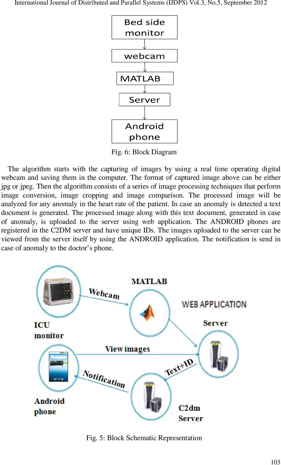 Remote Patient Monitoring System Pdf Block Diagram Matlab The Processed Ed Image Will Be Analyzed For Any Anomaly In Heart Rate Of
