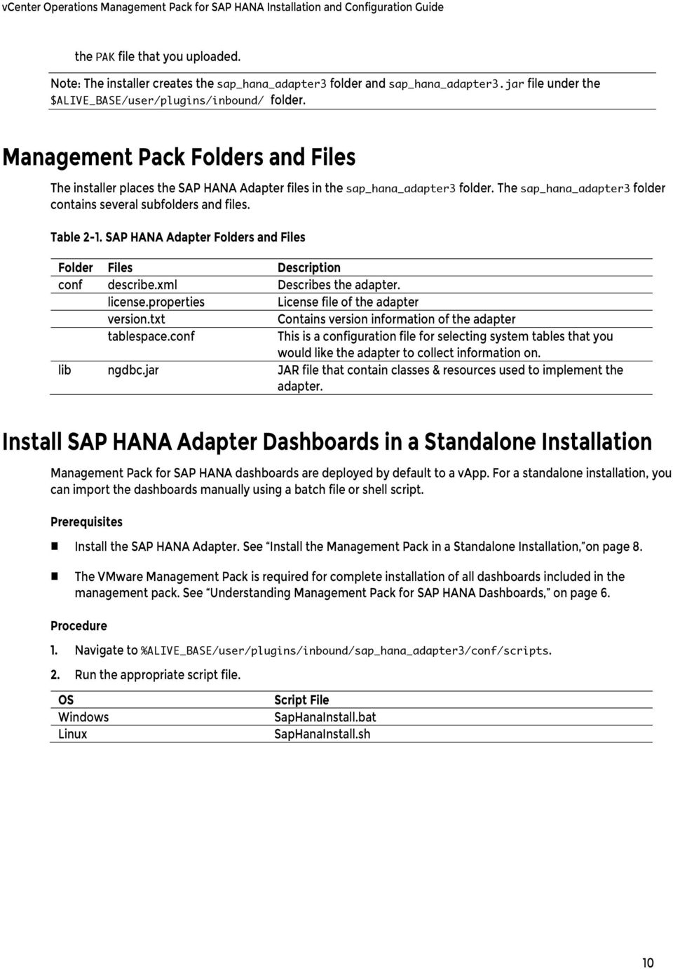 The sap_hana_adapter3 folder contains several subfolders and files. Table 2-1. SAP HANA Adapter Folders and Files Folder Files Description conf describe.xml Describes the adapter. license.