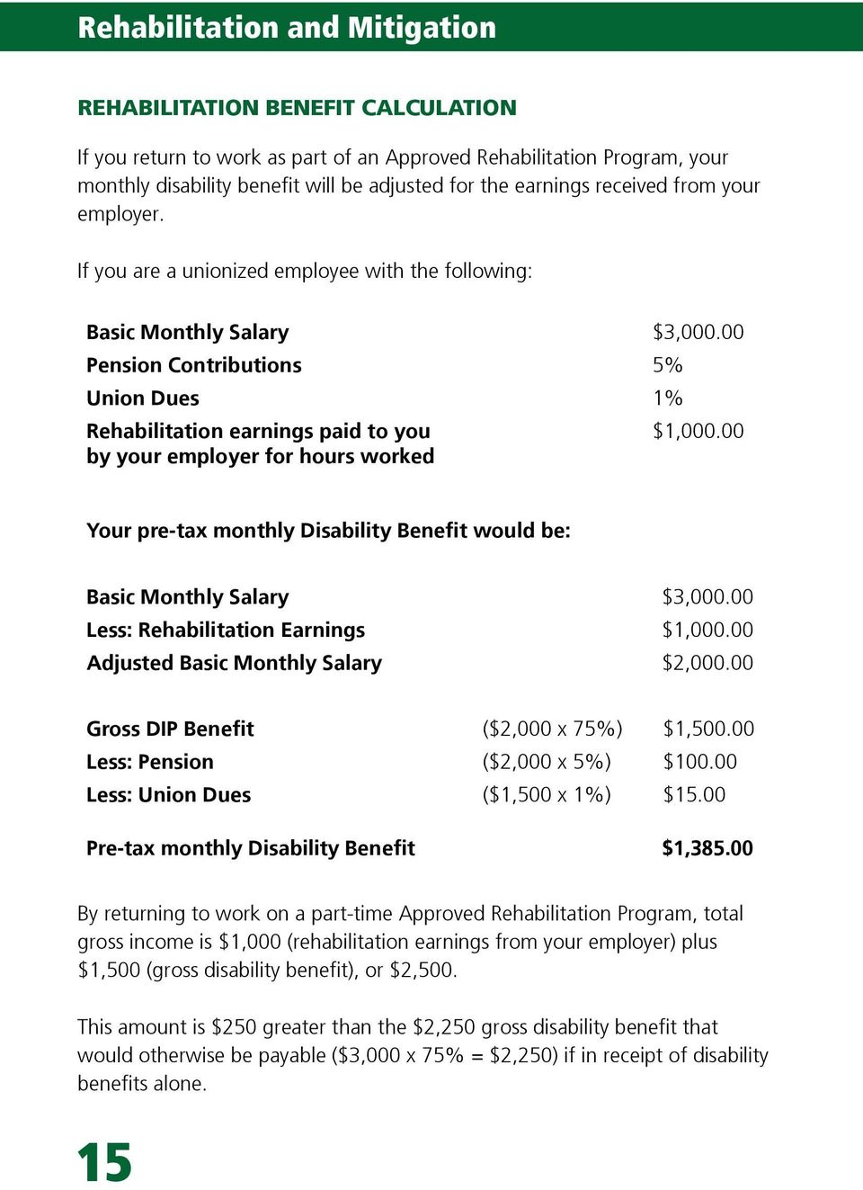 00 Pension Contributions 5% Union Dues 1% Rehabilitation earnings paid to you by your employer for hours worked $1,000.00 Your pre-tax monthly Disability Benefit would be: Basic Monthly Salary $3,000.