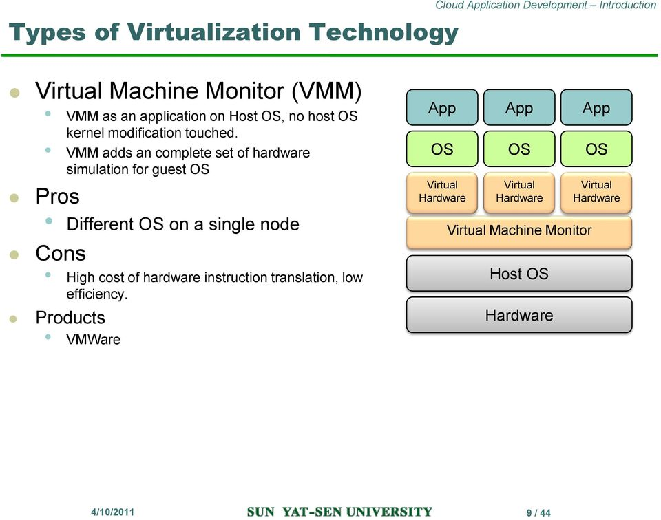 VMM adds an complete set of hardware simulation for guest OS Pros Different OS on a single node Cons