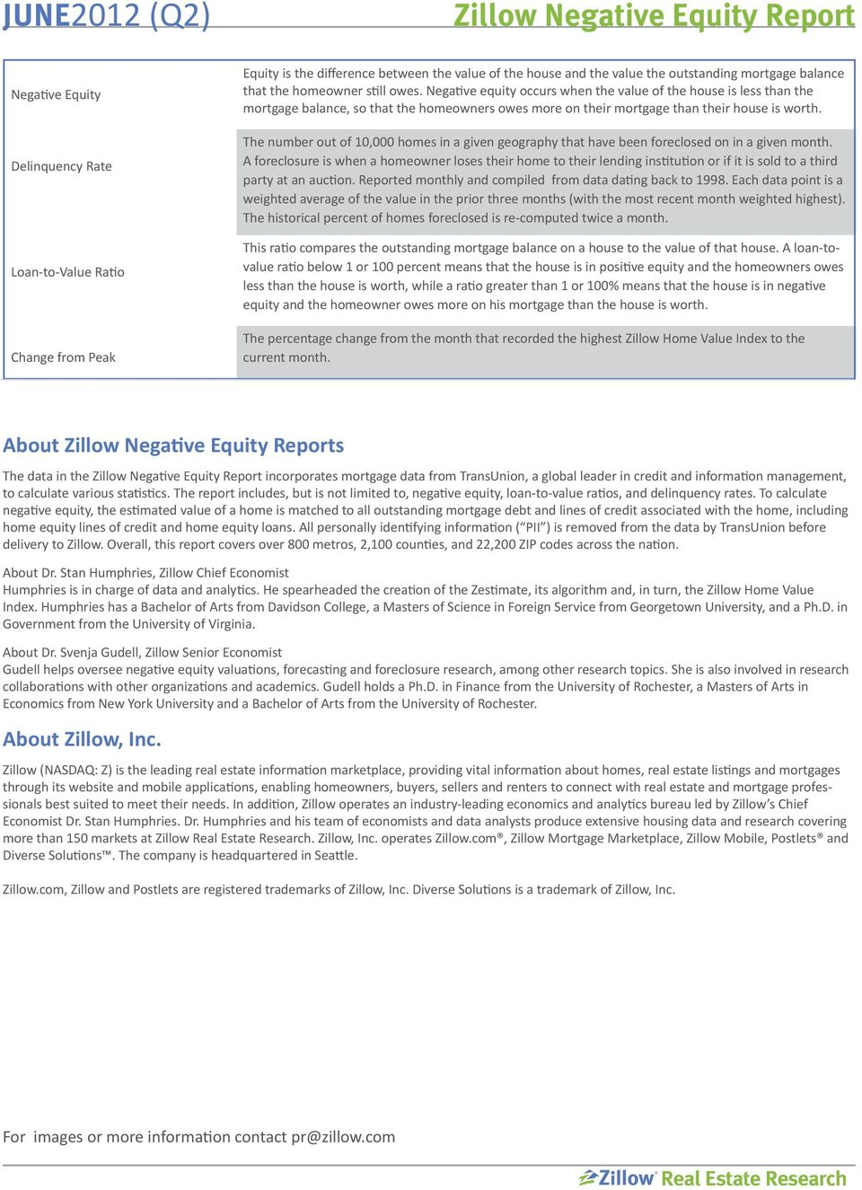 Zillow Negative Equity Report - PDF