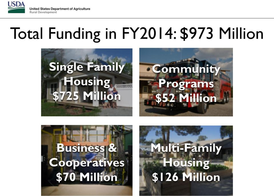 Community Programs $52 Million Business &