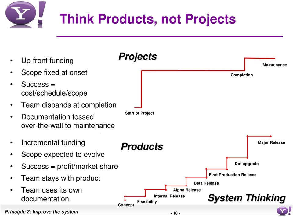 to evolve Success = profit/market share Team stays with product Team uses its own documentation Principle 2: Improve the system