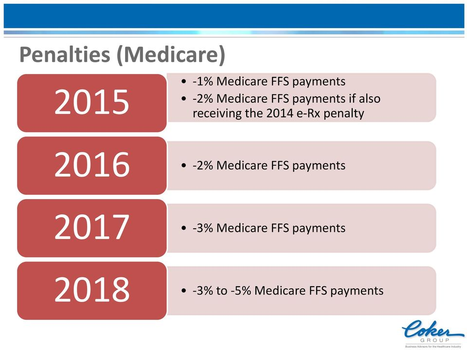 e-rx penalty 2016-2% Medicare FFS payments 2017-3%