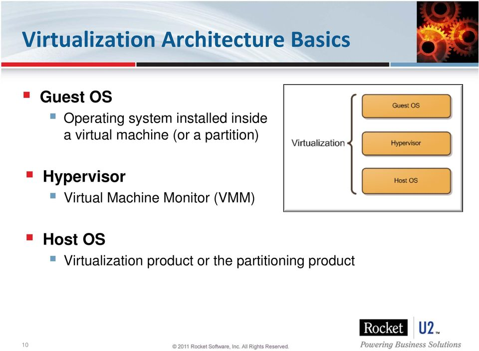 partition) Hypervisor Virtual Machine Monitor (VMM)
