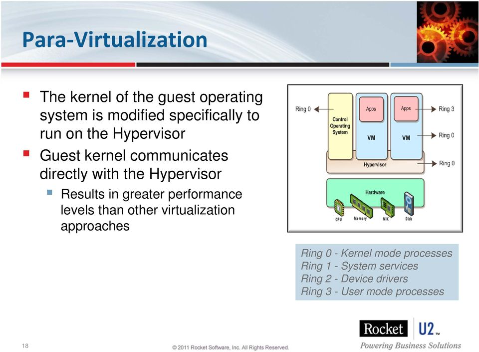in greater performance levels than other virtualization approaches Ring 0 - Kernel mode