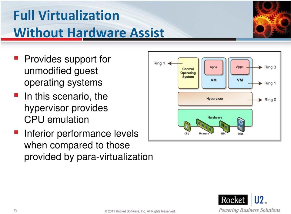 hypervisor provides CPU emulation Inferior performance