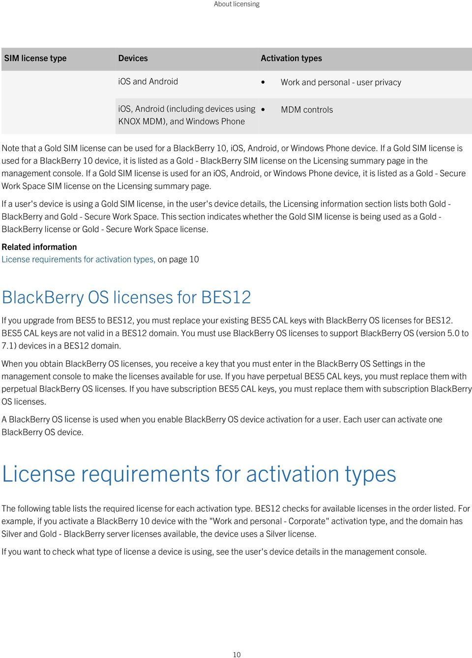 If a Gold SIM license is used for a BlackBerry 10 device, it is listed as a Gold - BlackBerry SIM license on the Licensing summary page in the management console.