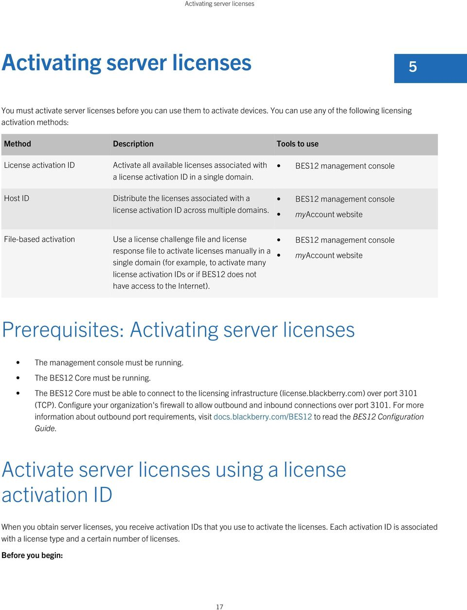 a single domain. Distribute the licenses associated with a license activation ID across multiple domains.