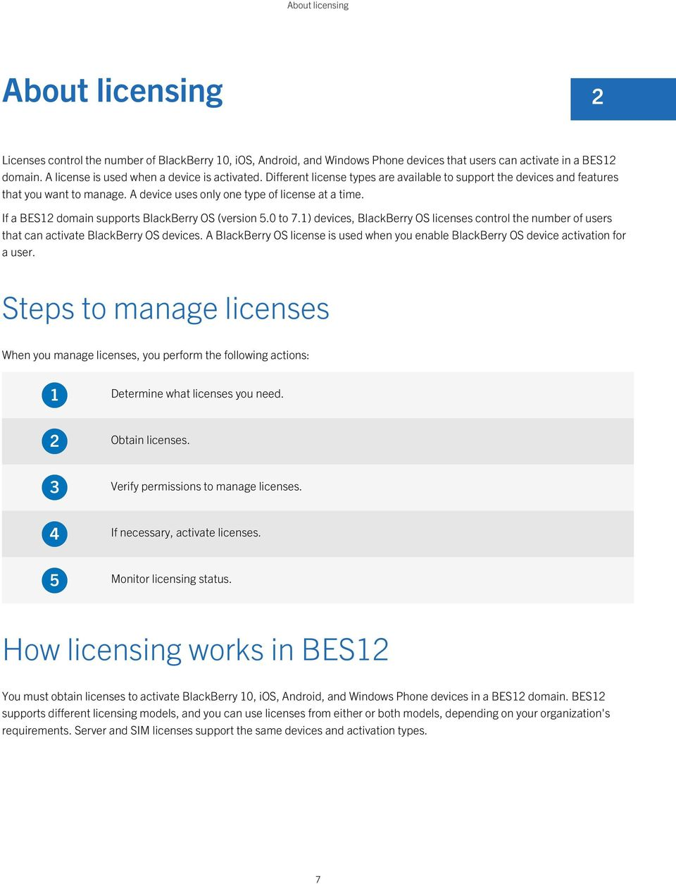 If a BES12 domain supports BlackBerry OS (version 5.0 to 7.1) devices, BlackBerry OS licenses control the number of users that can activate BlackBerry OS devices.